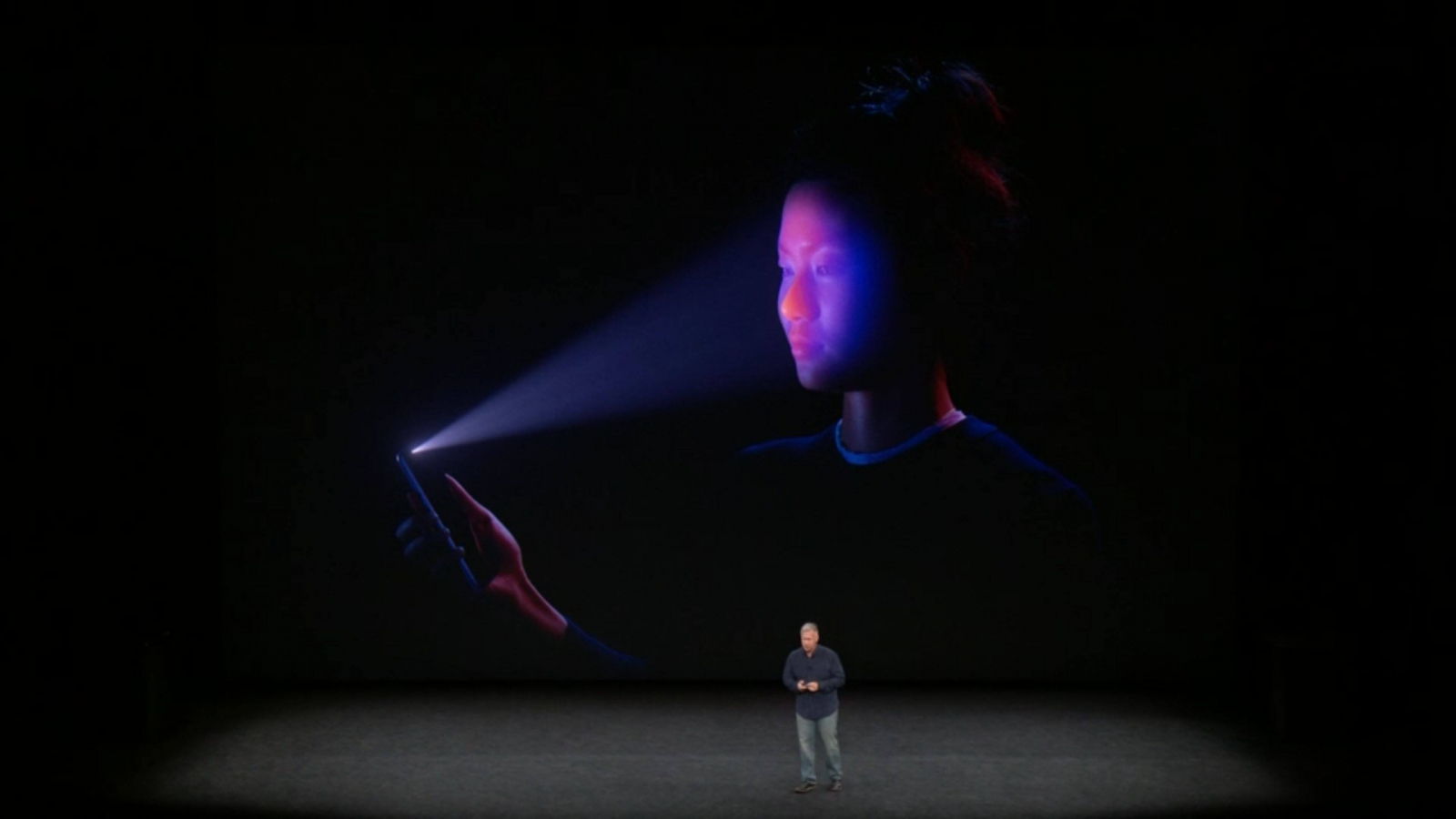 Face ID Dots projection